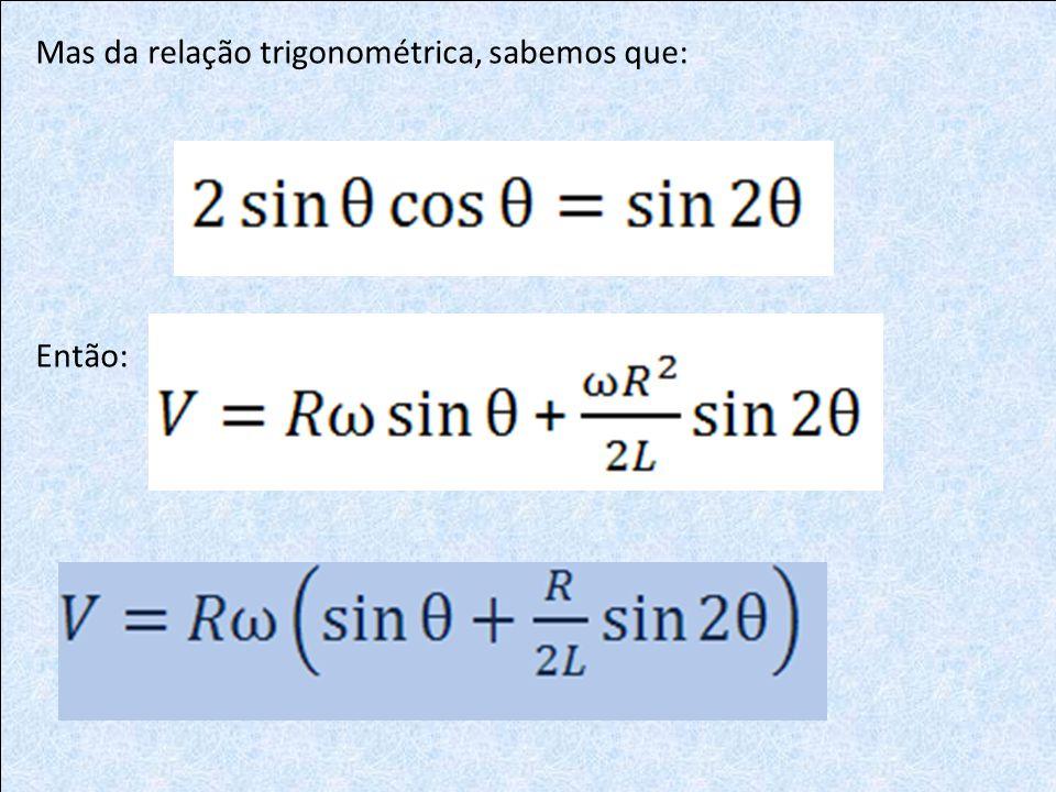 Mas da relação trigonométrica, sabemos que: