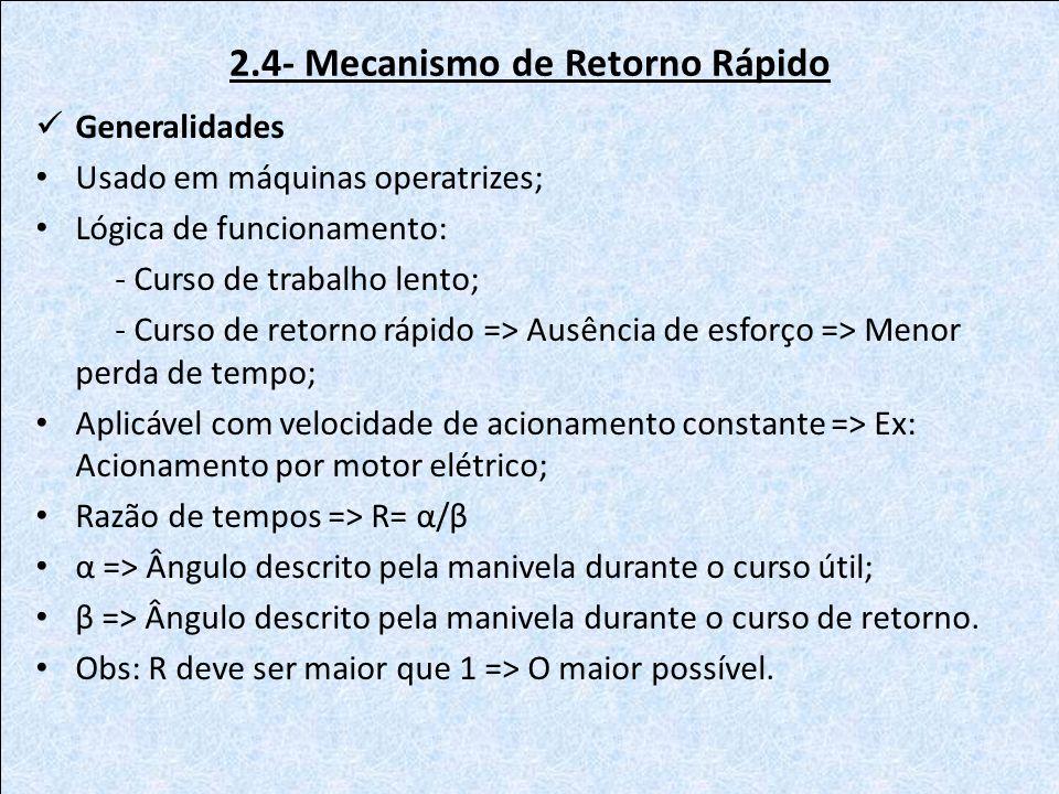 2.4- Mecanismo de Retorno Rápido
