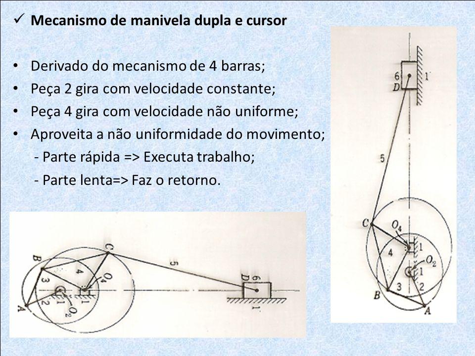 Mecanismo de manivela dupla e cursor