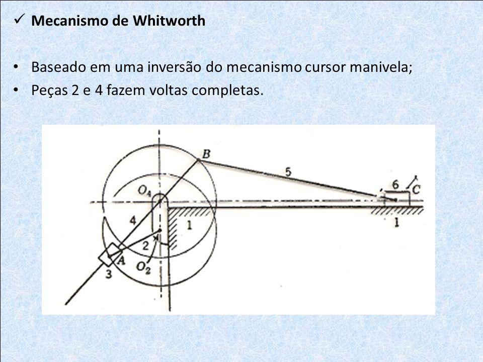 Mecanismo de Whitworth