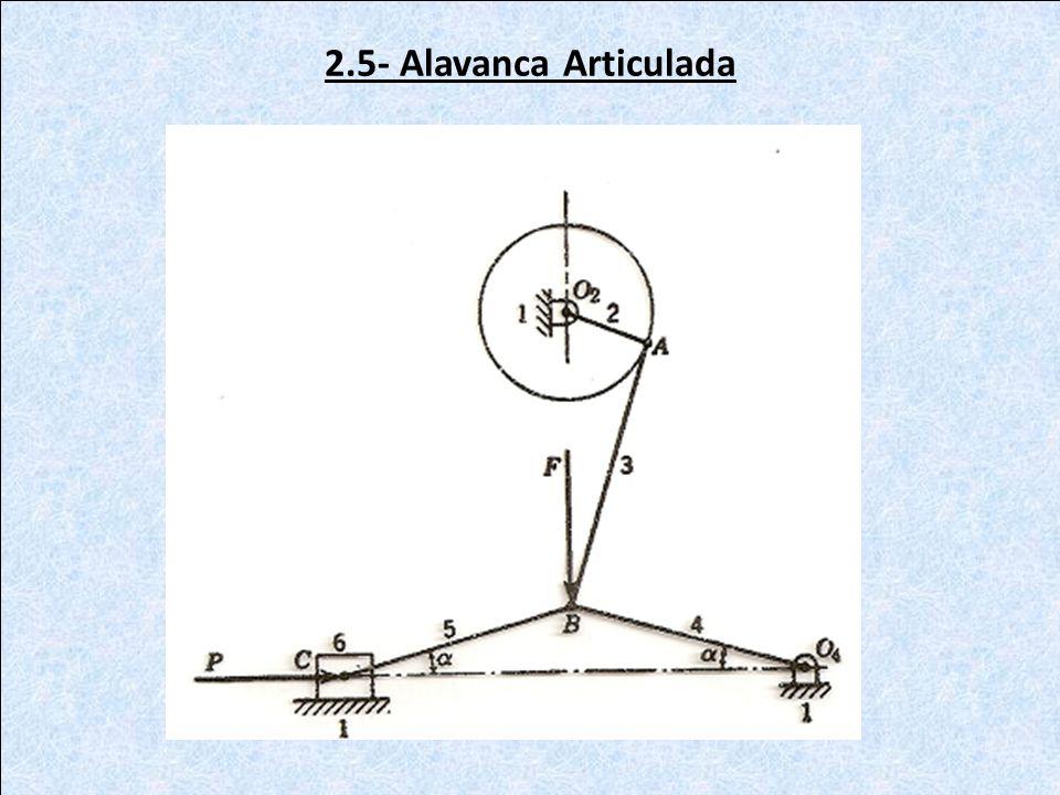 2.5- Alavanca Articulada