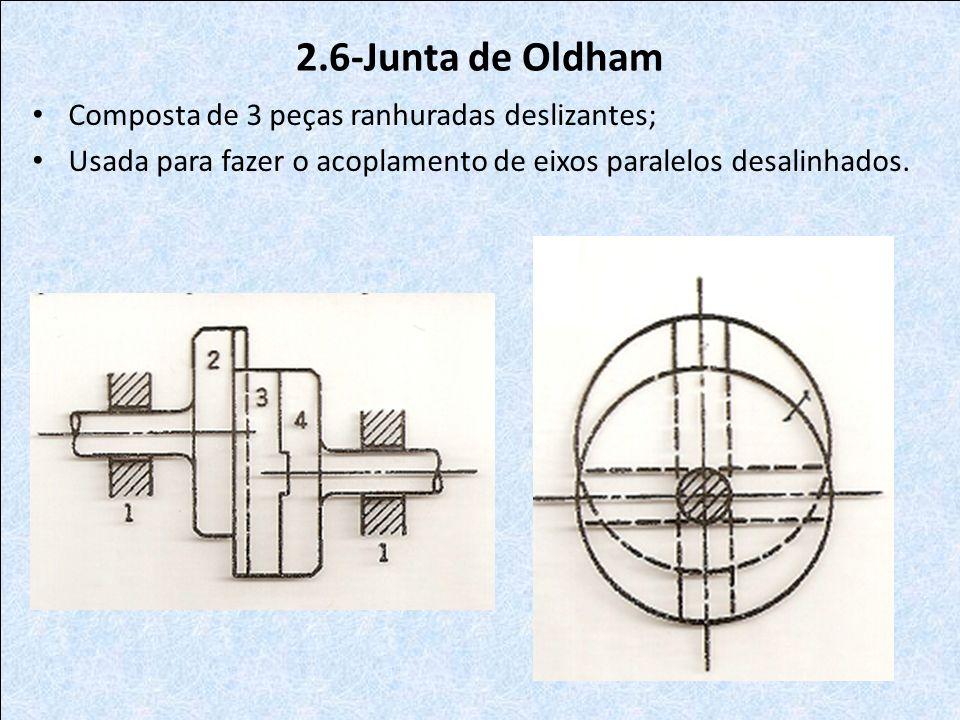 2.6-Junta de Oldham Composta de 3 peças ranhuradas deslizantes;
