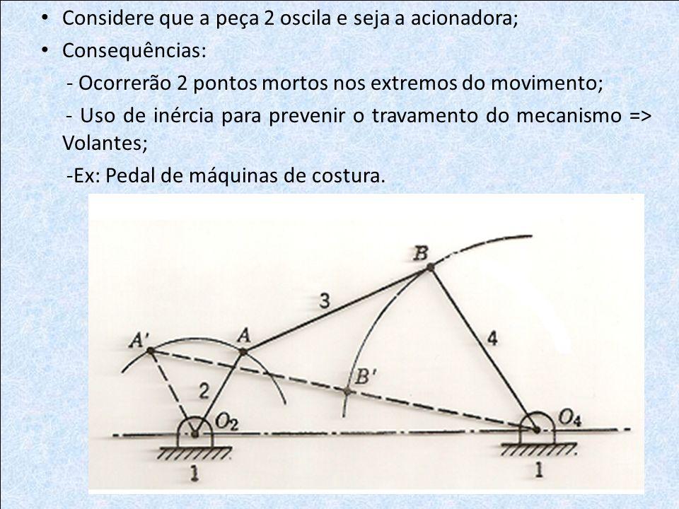 Considere que a peça 2 oscila e seja a acionadora;