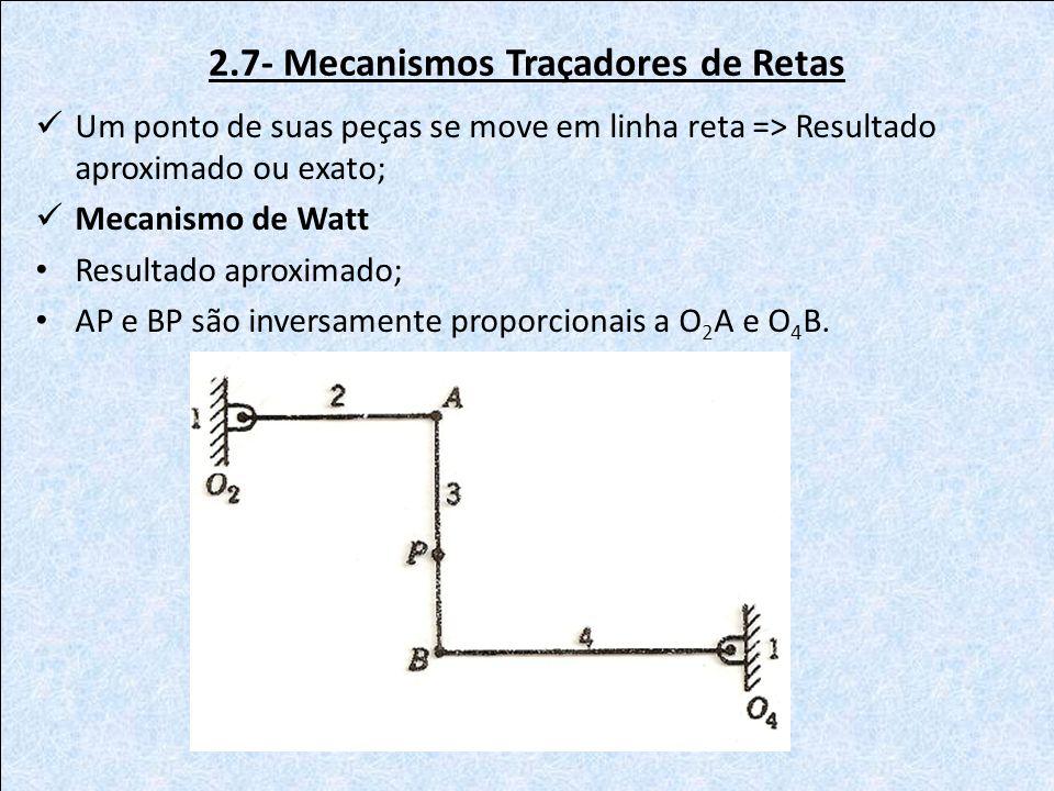 2.7- Mecanismos Traçadores de Retas