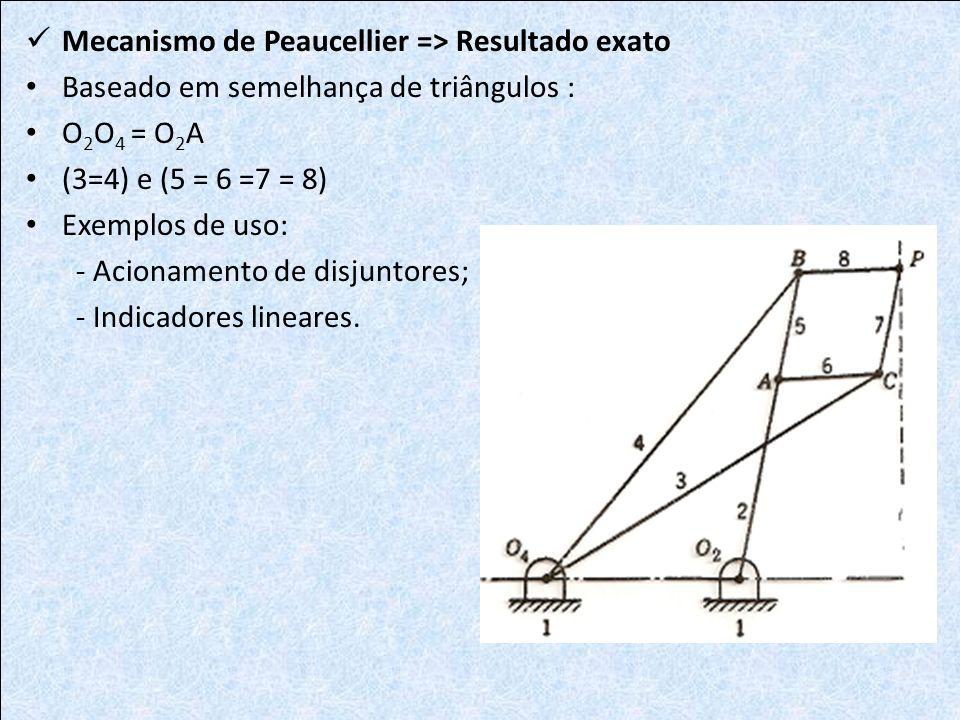 Mecanismo de Peaucellier => Resultado exato