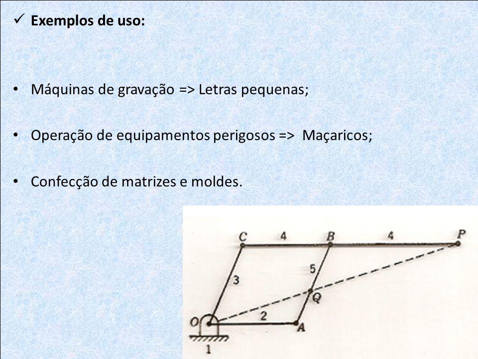 Exemplos de uso: Máquinas de gravação => Letras pequenas; Operação de equipamentos perigosos => Maçaricos;