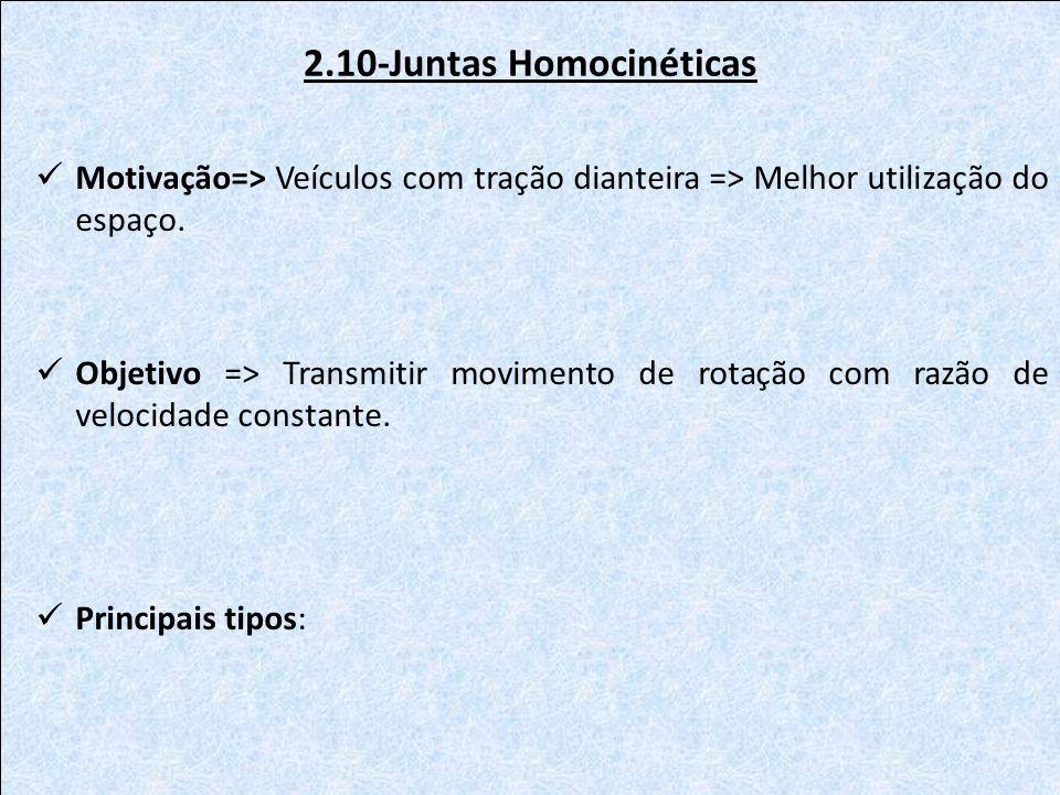 2.10-Juntas Homocinéticas
