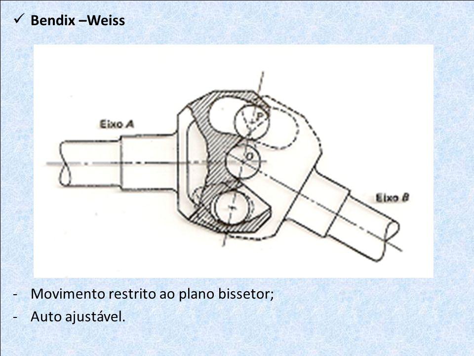 Bendix –Weiss Movimento restrito ao plano bissetor; Auto ajustável.