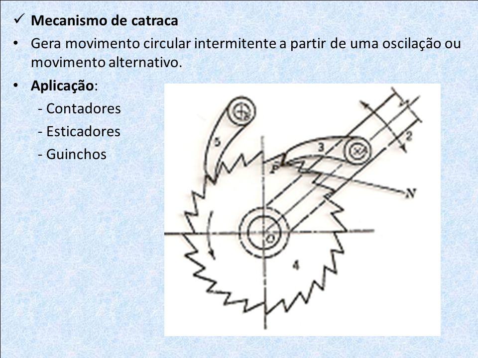 Mecanismo de catraca Gera movimento circular intermitente a partir de uma oscilação ou movimento alternativo.