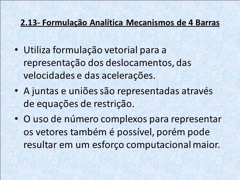 2.13- Formulação Analítica Mecanismos de 4 Barras