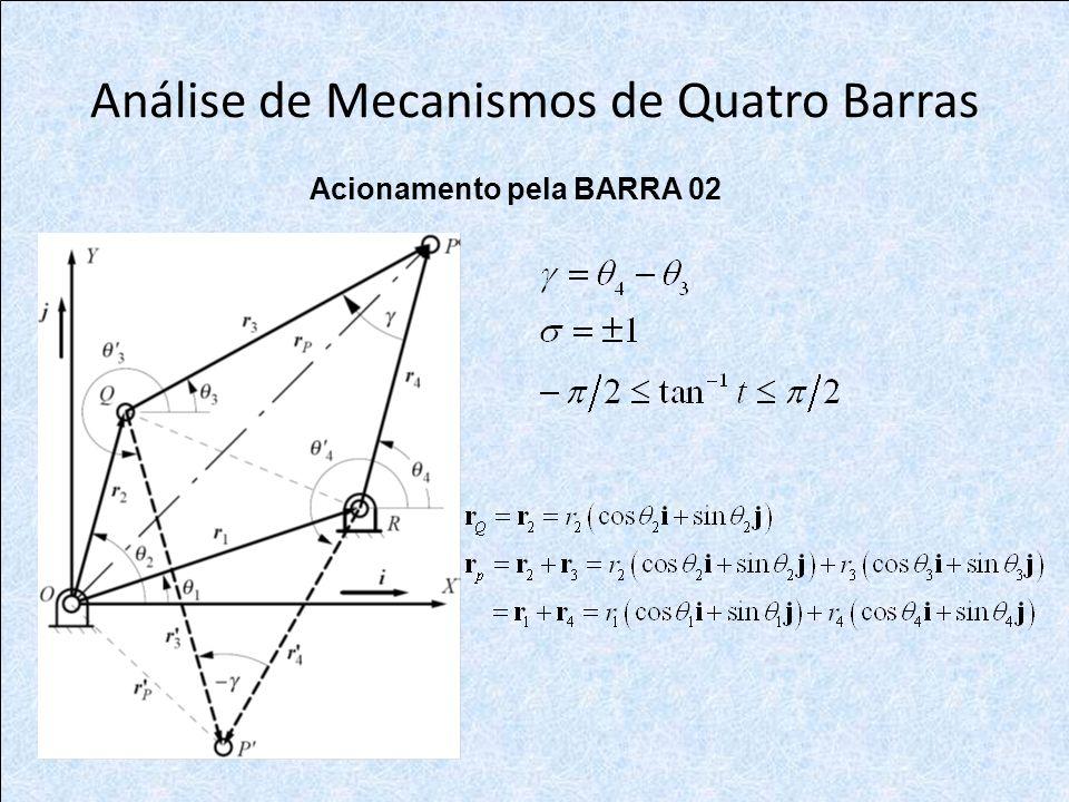 Análise de Mecanismos de Quatro Barras