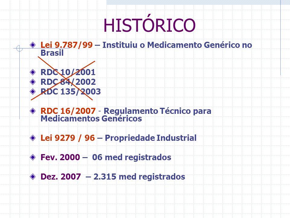 HISTÓRICO Lei 9.787/99 – Instituiu o Medicamento Genérico no Brasil
