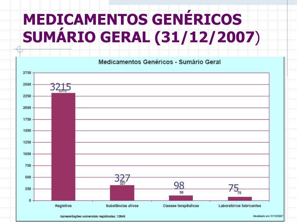 MEDICAMENTOS GENÉRICOS SUMÁRIO GERAL (31/12/2007)