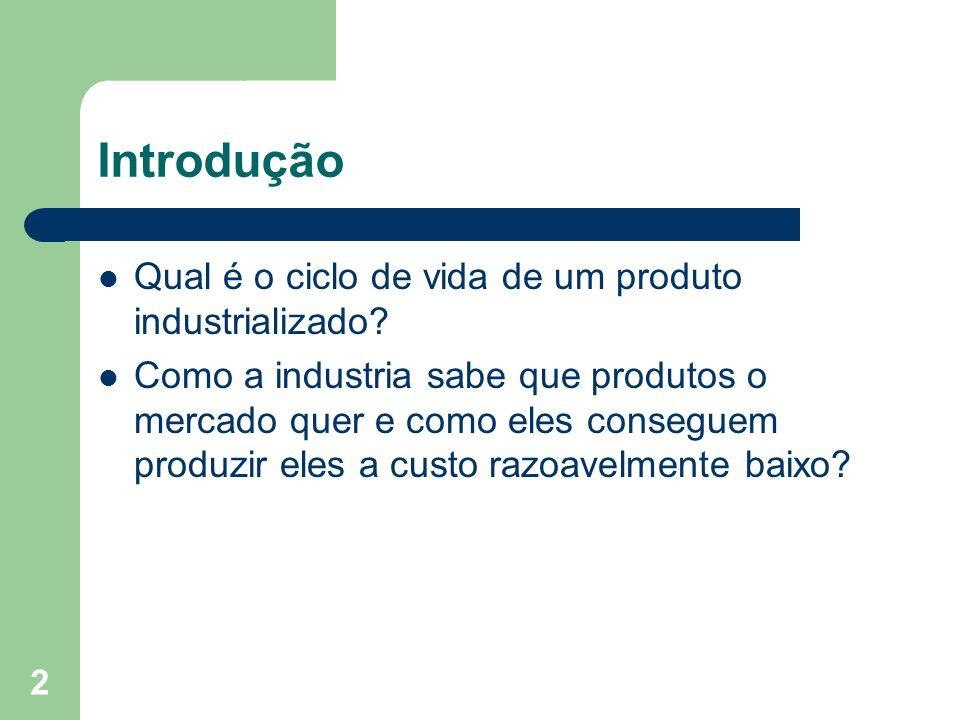 Introdução Qual é o ciclo de vida de um produto industrializado