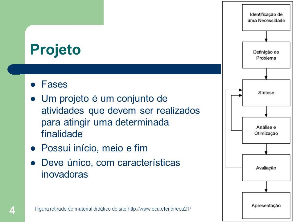 Projeto Fases. Um projeto é um conjunto de atividades que devem ser realizados para atingir uma determinada finalidade.