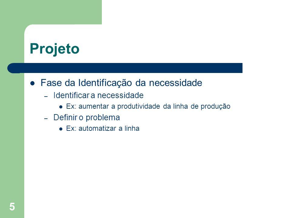 Projeto Fase da Identificação da necessidade Identificar a necessidade