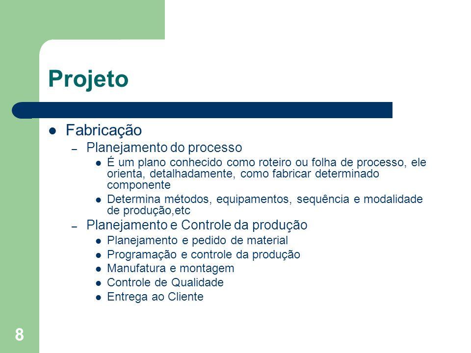 Projeto Fabricação Planejamento do processo