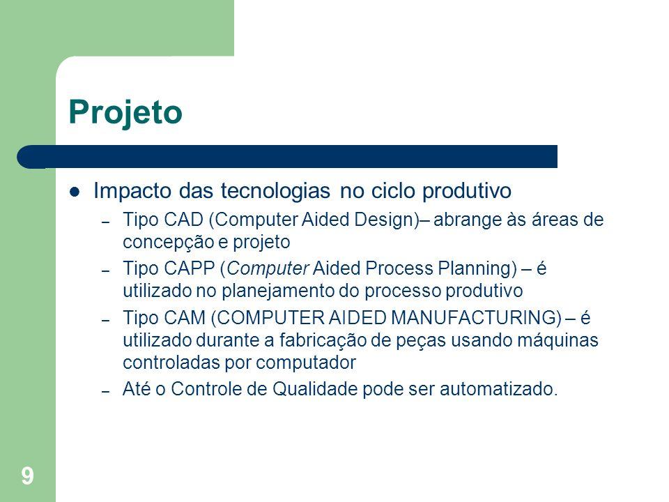 Projeto Impacto das tecnologias no ciclo produtivo