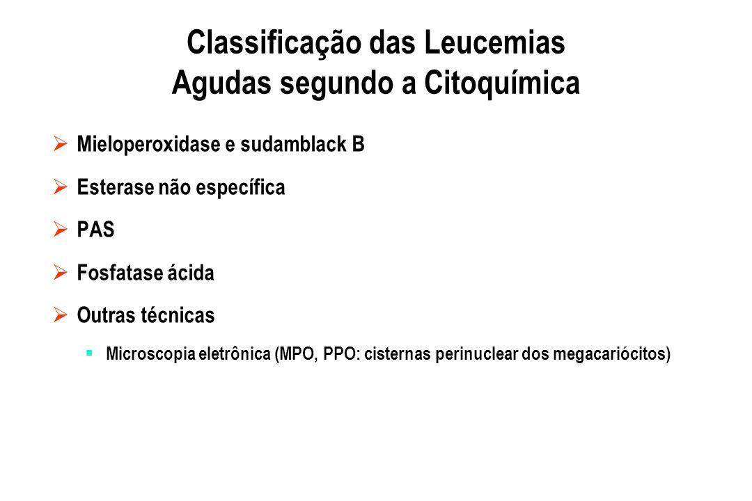 Classificação das Leucemias Agudas segundo a Citoquímica