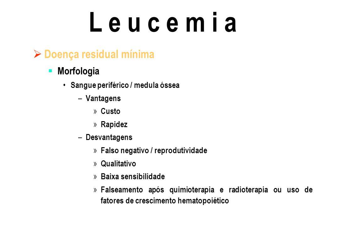 L e u c e m i a Doença residual mínima Morfologia