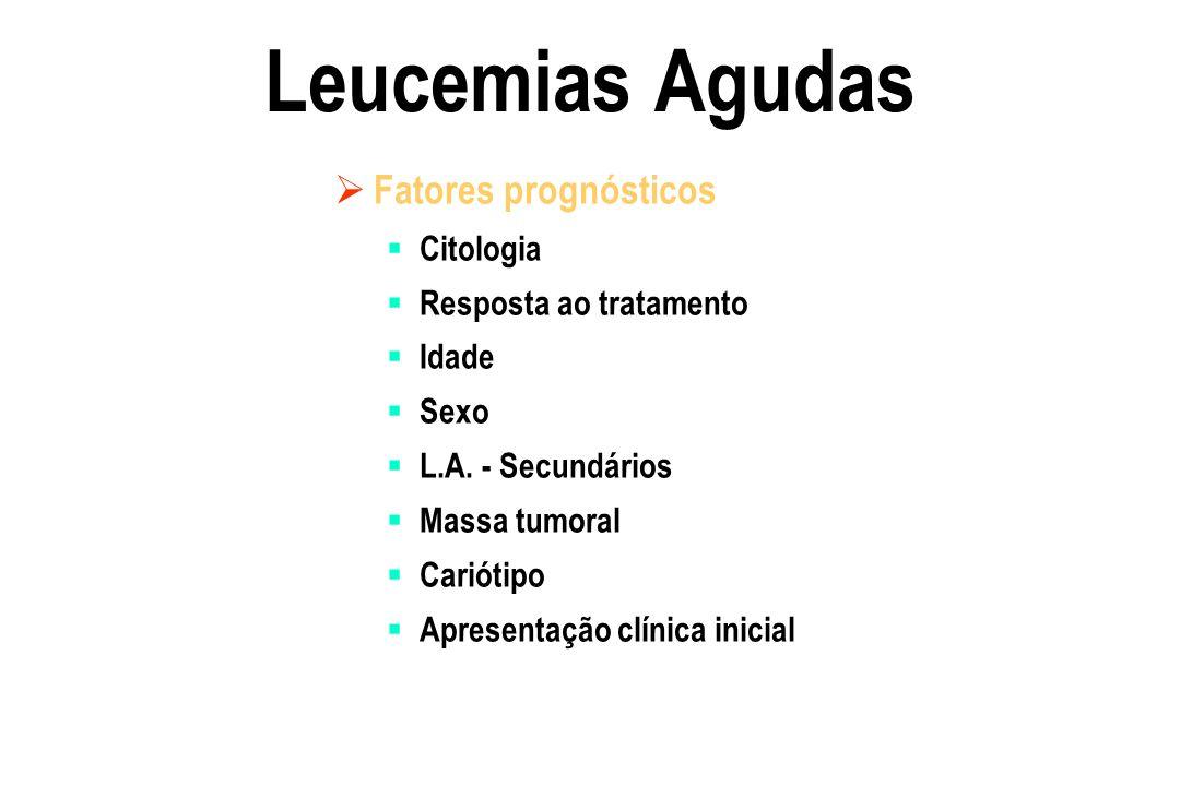 Leucemias Agudas Fatores prognósticos Citologia Resposta ao tratamento