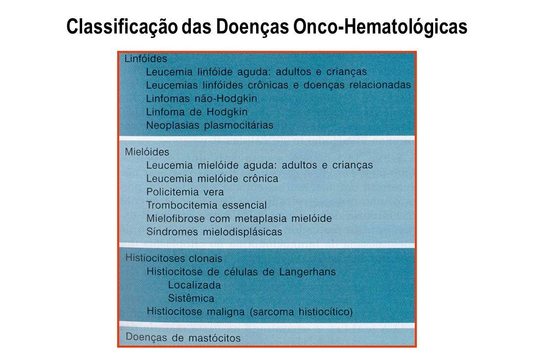 Classificação das Doenças Onco-Hematológicas