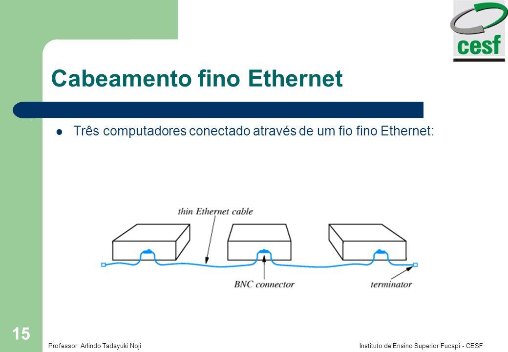 Cabeamento fino Ethernet