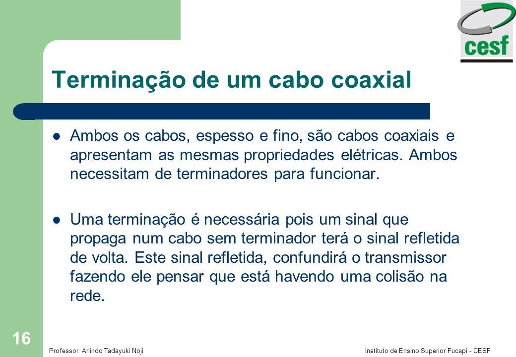 Terminação de um cabo coaxial