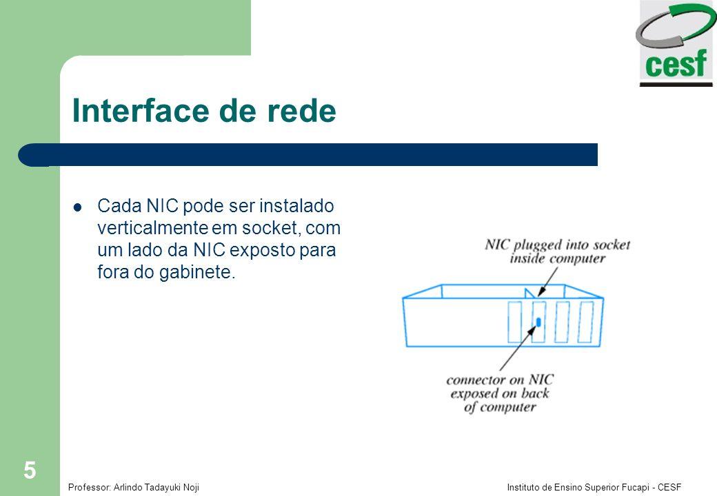 Interface de rede Cada NIC pode ser instalado verticalmente em socket, com um lado da NIC exposto para fora do gabinete.