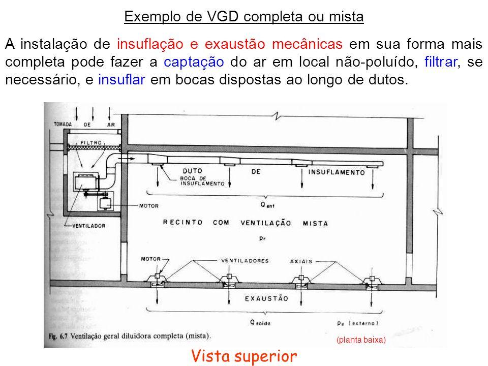 Exemplo de VGD completa ou mista