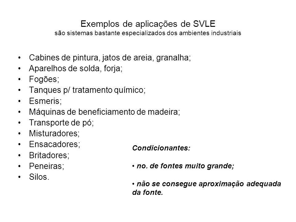 Exemplos de aplicações de SVLE são sistemas bastante especializados dos ambientes industriais
