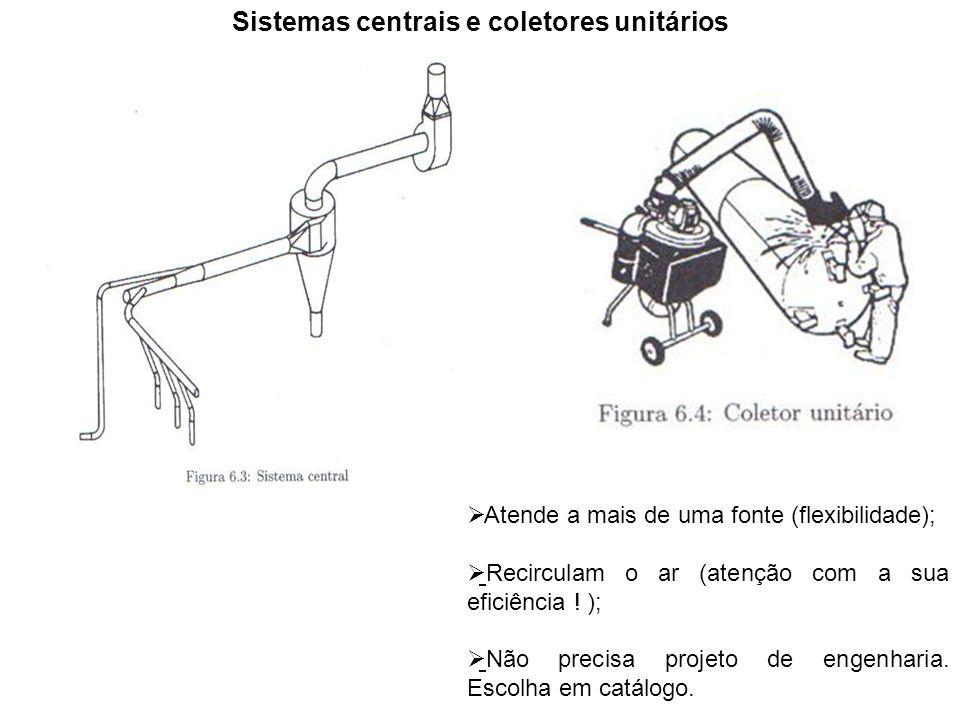 Sistemas centrais e coletores unitários