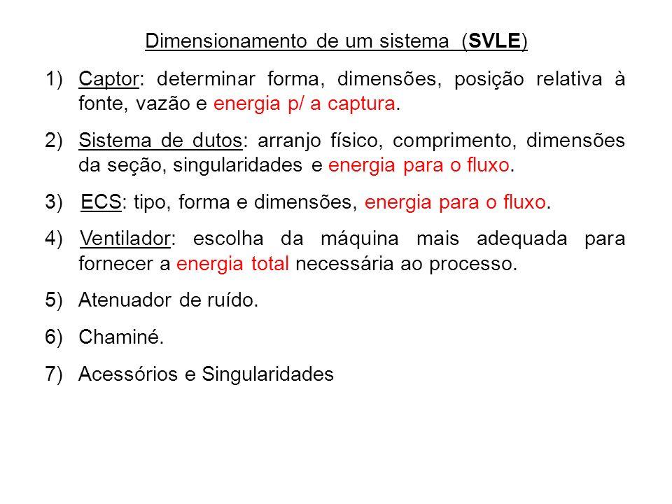 Dimensionamento de um sistema (SVLE)