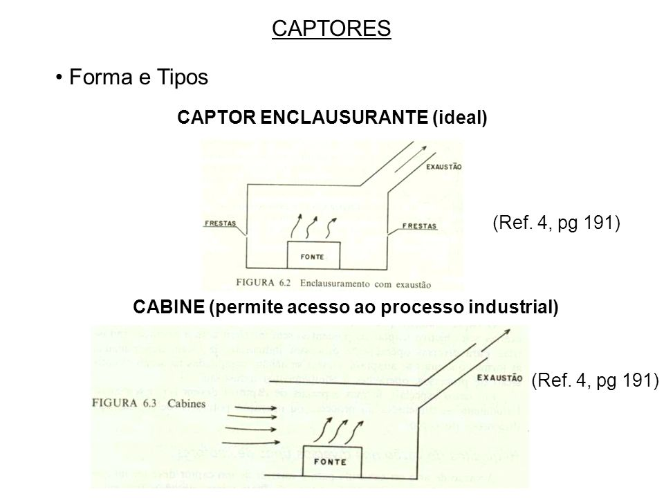 CAPTOR ENCLAUSURANTE (ideal)