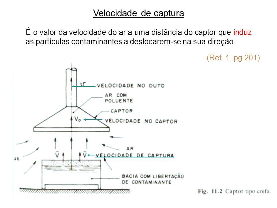 Velocidade de captura É o valor da velocidade do ar a uma distância do captor que induz as partículas contaminantes a deslocarem-se na sua direção.
