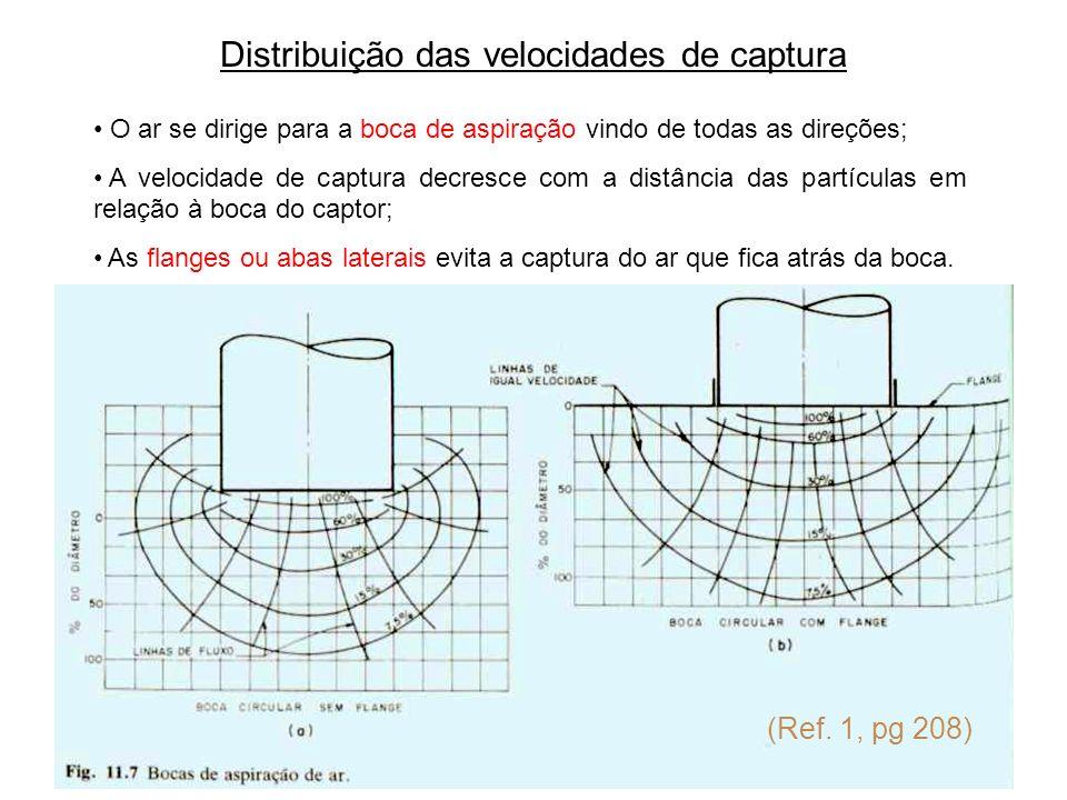 Distribuição das velocidades de captura