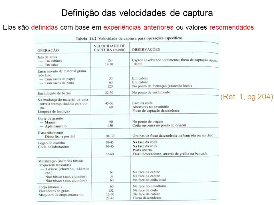 Definição das velocidades de captura
