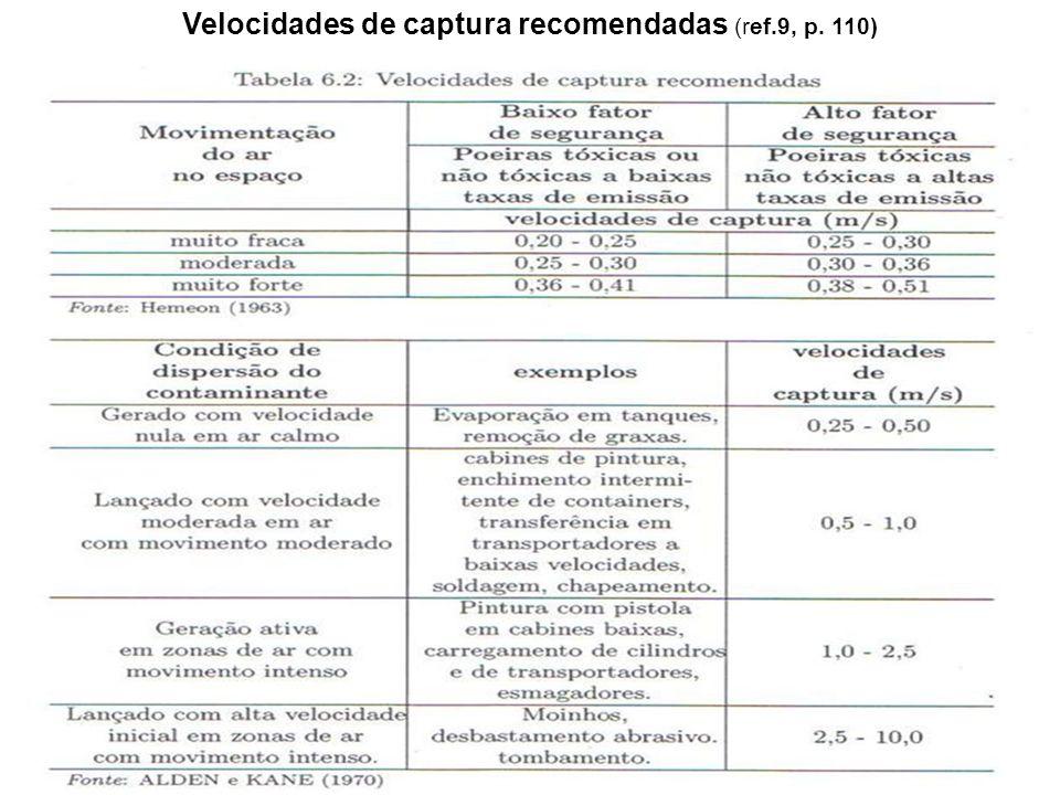 Velocidades de captura recomendadas (ref.9, p. 110)