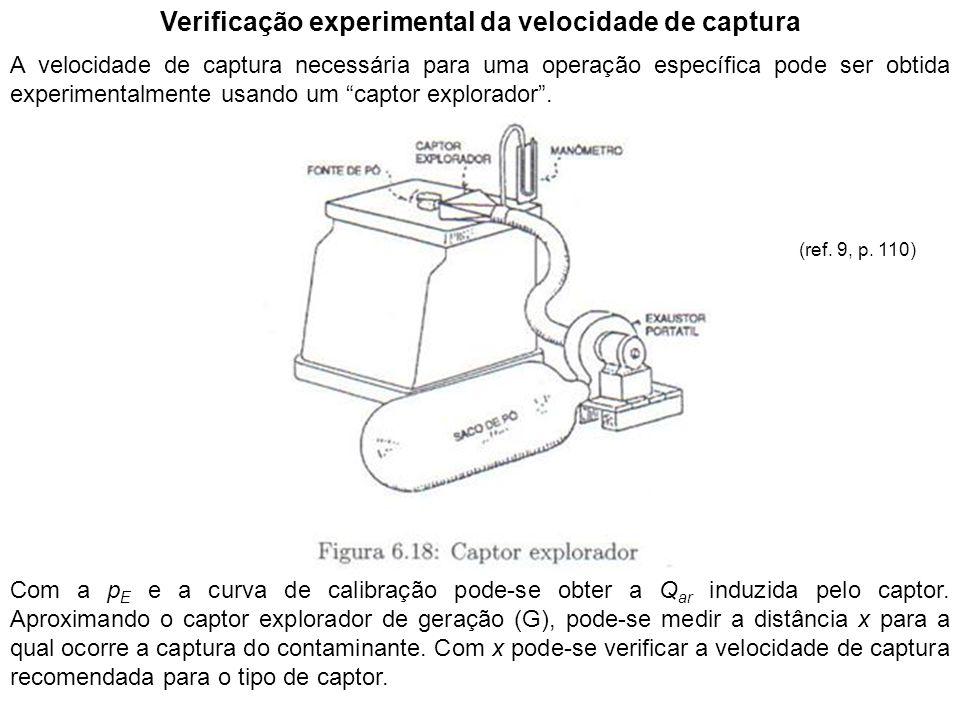 Verificação experimental da velocidade de captura