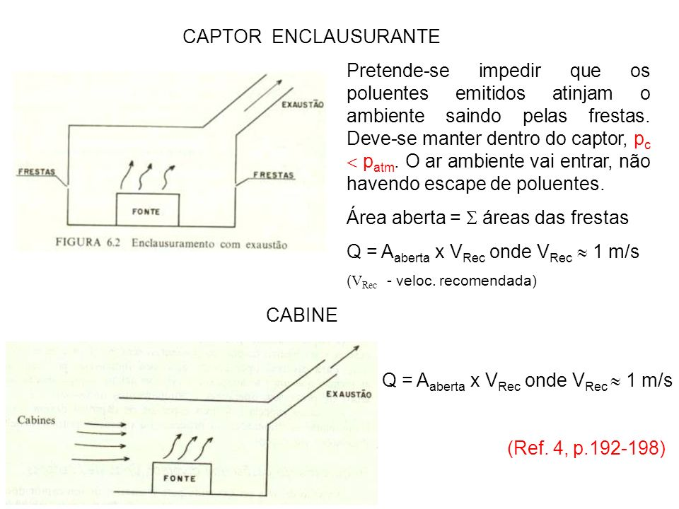 Área aberta =  áreas das frestas Q = Aaberta x VRec onde VRec  1 m/s
