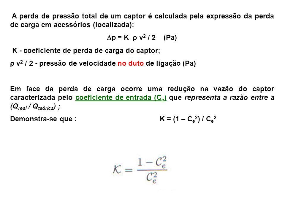 A perda de pressão total de um captor é calculada pela expressão da perda de carga em acessórios (localizada):