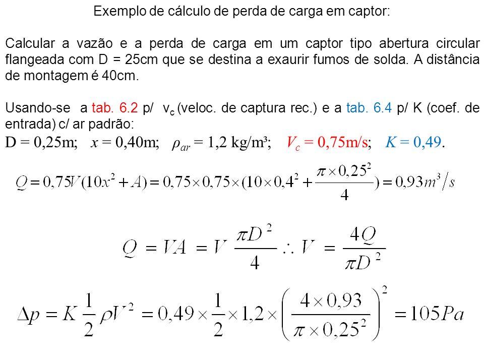 Exemplo de cálculo de perda de carga em captor: