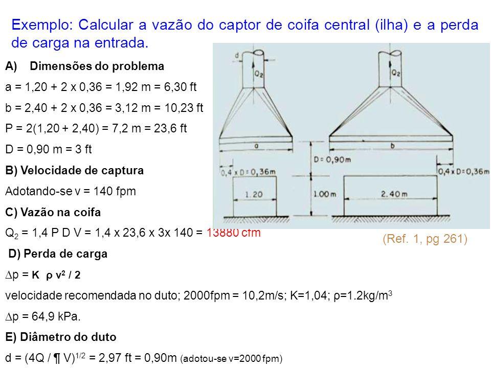 Exemplo: Calcular a vazão do captor de coifa central (ilha) e a perda de carga na entrada.