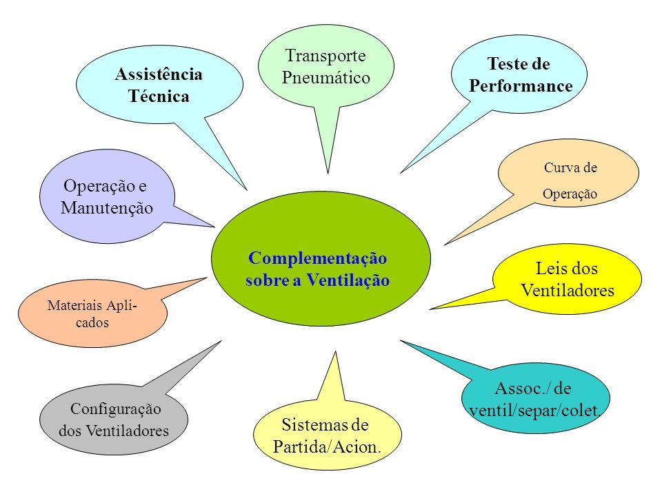Complementação sobre a Ventilação