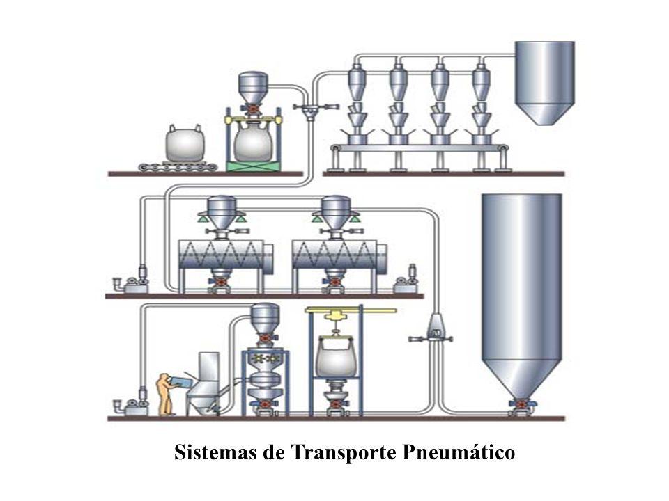 Sistemas de Transporte Pneumático