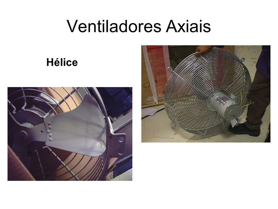 Ventiladores Axiais Hélice