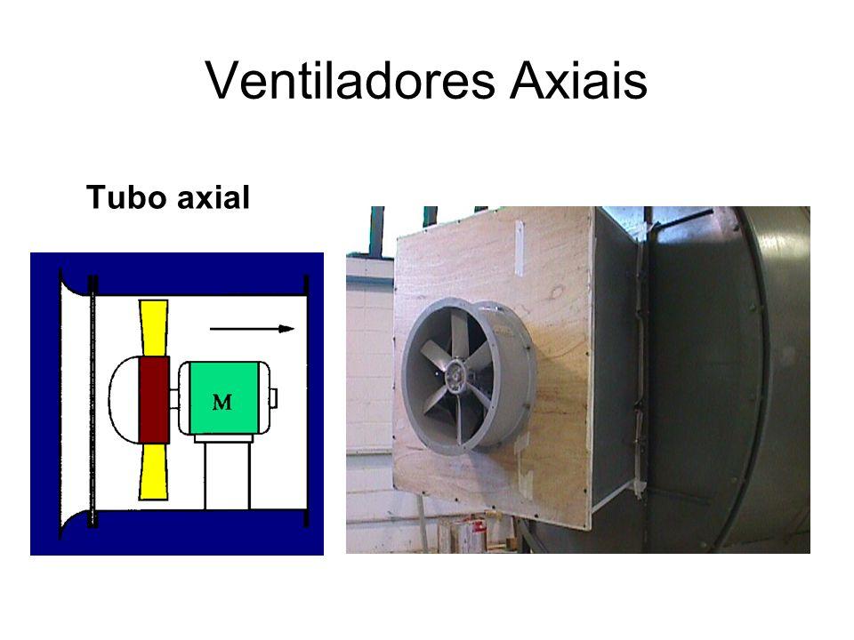 Ventiladores Axiais Tubo axial