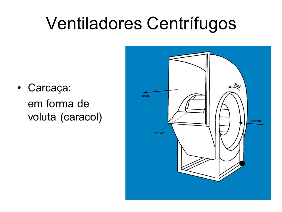 Ventiladores Centrífugos