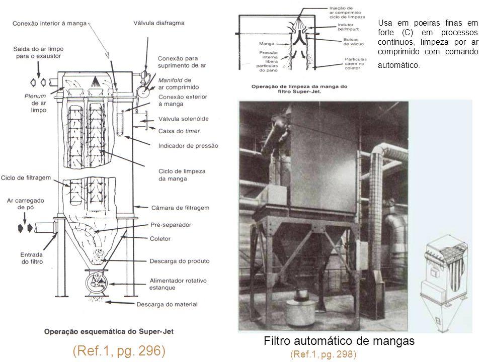 (Ref.1, pg. 296) Filtro automático de mangas (Ref.1, pg. 298)