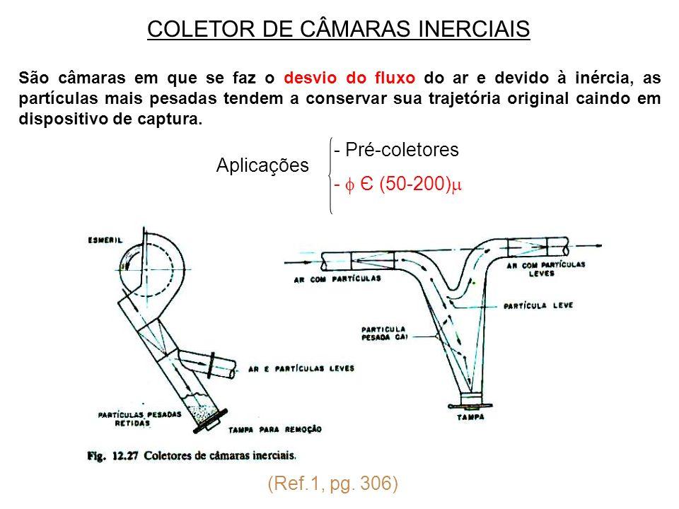 COLETOR DE CÂMARAS INERCIAIS